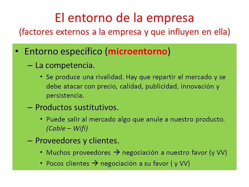 El entorno de la empresa (factores externos a la empresa y que influyen en ella) Entorno específico (microentorno) – La competencia. Se produce una ri