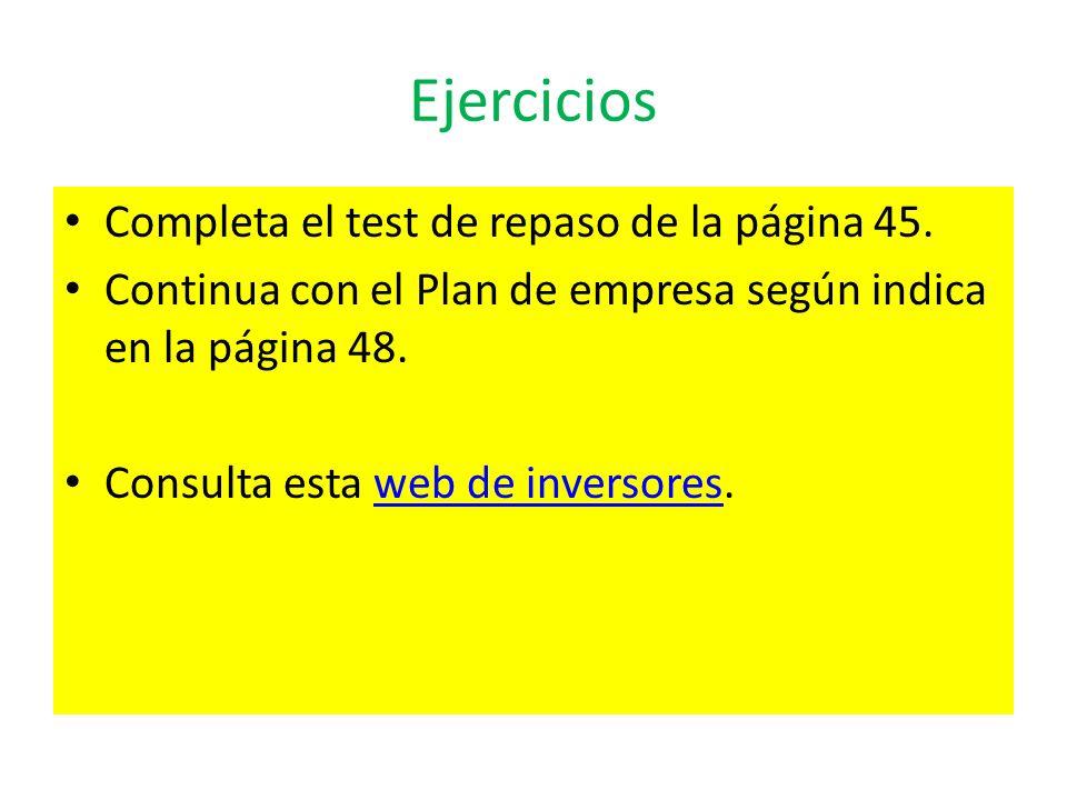 Ejercicios Completa el test de repaso de la página 45. Continua con el Plan de empresa según indica en la página 48. Consulta esta web de inversores.w