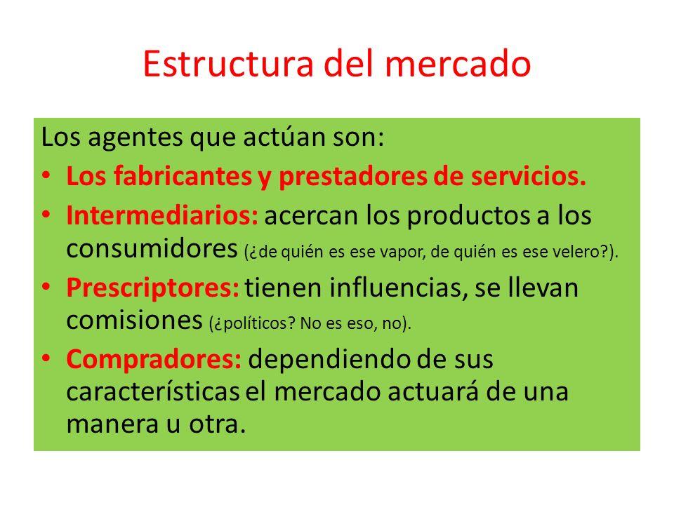 Estructura del mercado Los agentes que actúan son: Los fabricantes y prestadores de servicios. Intermediarios: acercan los productos a los consumidore