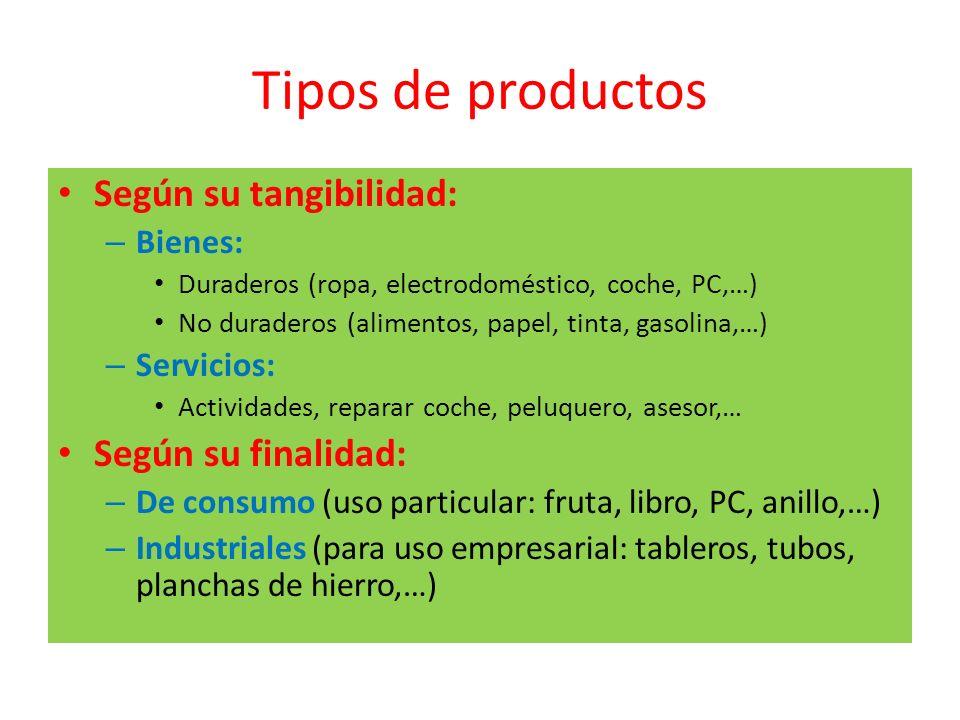 Tipos de productos Según su tangibilidad: – Bienes: Duraderos (ropa, electrodoméstico, coche, PC,…) No duraderos (alimentos, papel, tinta, gasolina,…)