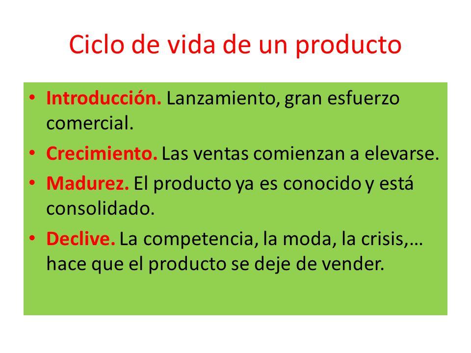 Ciclo de vida de un producto Introducción. Lanzamiento, gran esfuerzo comercial. Crecimiento. Las ventas comienzan a elevarse. Madurez. El producto ya
