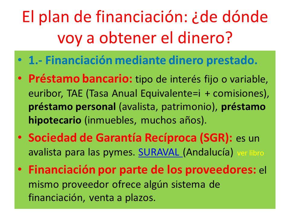 El plan de financiación: ¿de dónde voy a obtener el dinero? 1.- Financiación mediante dinero prestado. Préstamo bancario: tipo de interés fijo o varia