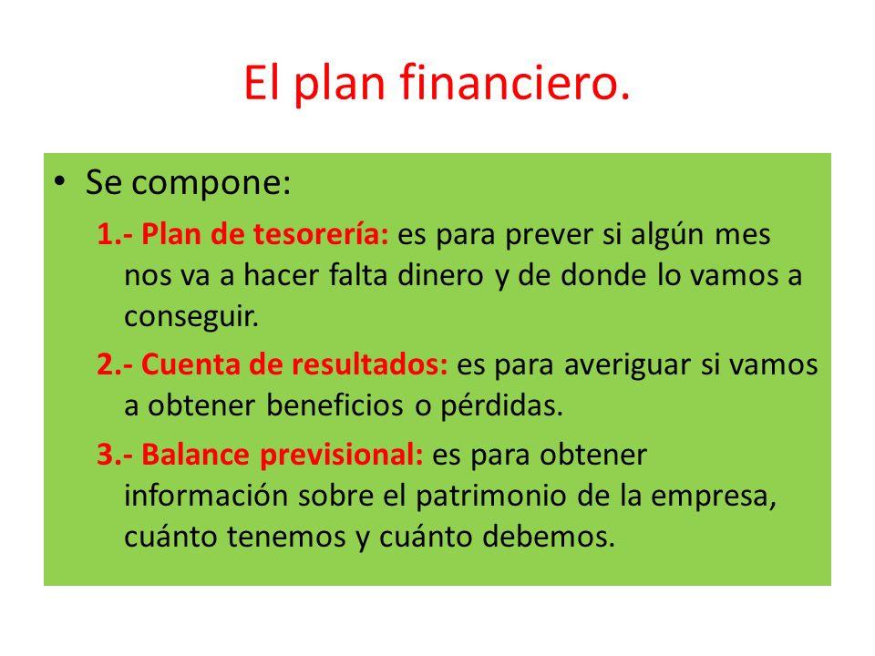 El plan financiero. Se compone: 1.- Plan de tesorería: es para prever si algún mes nos va a hacer falta dinero y de donde lo vamos a conseguir. 2.- Cu