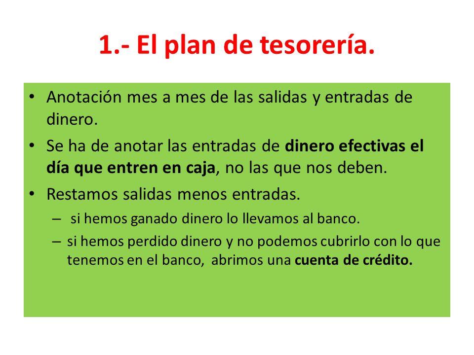 1.- El plan de tesorería. Anotación mes a mes de las salidas y entradas de dinero. Se ha de anotar las entradas de dinero efectivas el día que entren