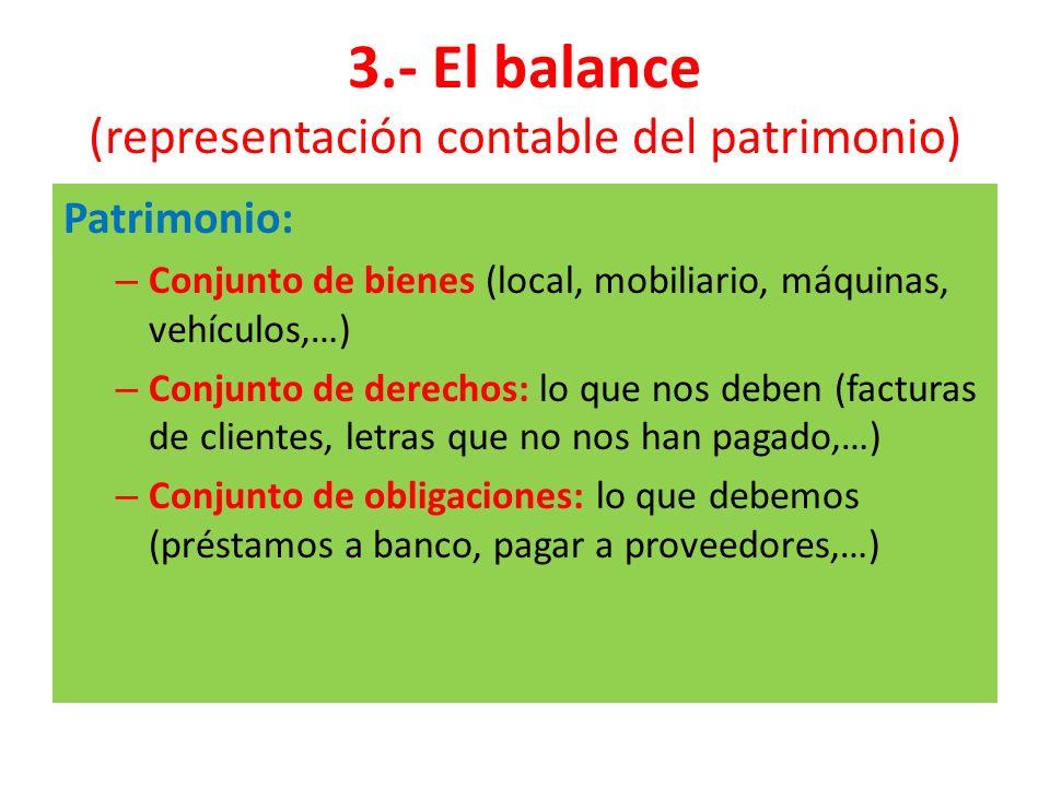 3.- El balance (representación contable del patrimonio) Patrimonio: – Conjunto de bienes (local, mobiliario, máquinas, vehículos,…) – Conjunto de dere