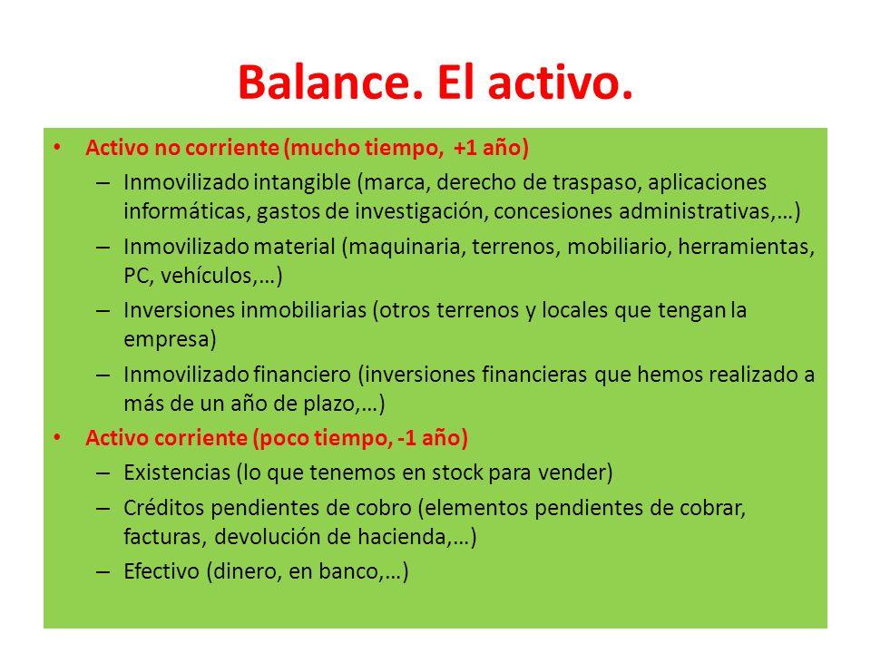 Balance. El activo. Activo no corriente (mucho tiempo, +1 año) – Inmovilizado intangible (marca, derecho de traspaso, aplicaciones informáticas, gasto