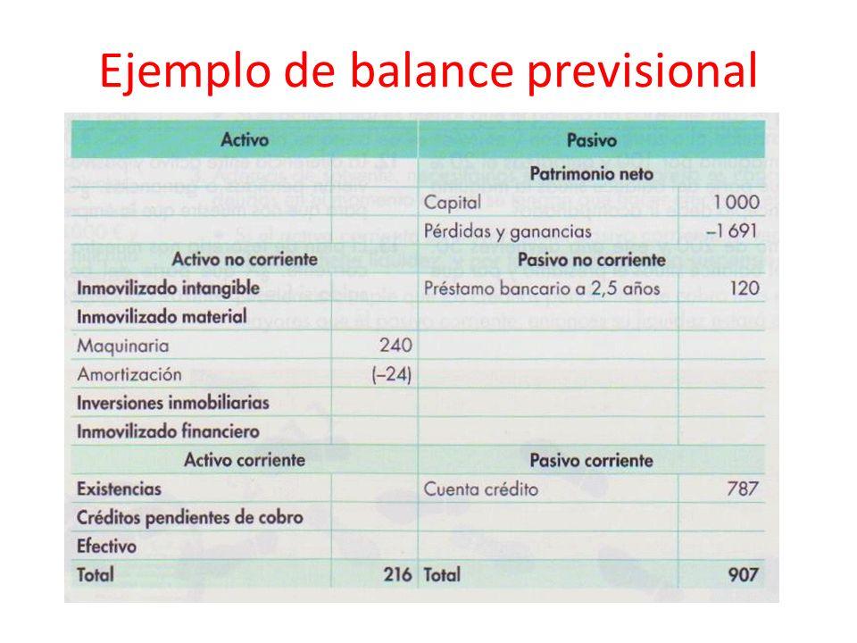 Ejemplo de balance previsional