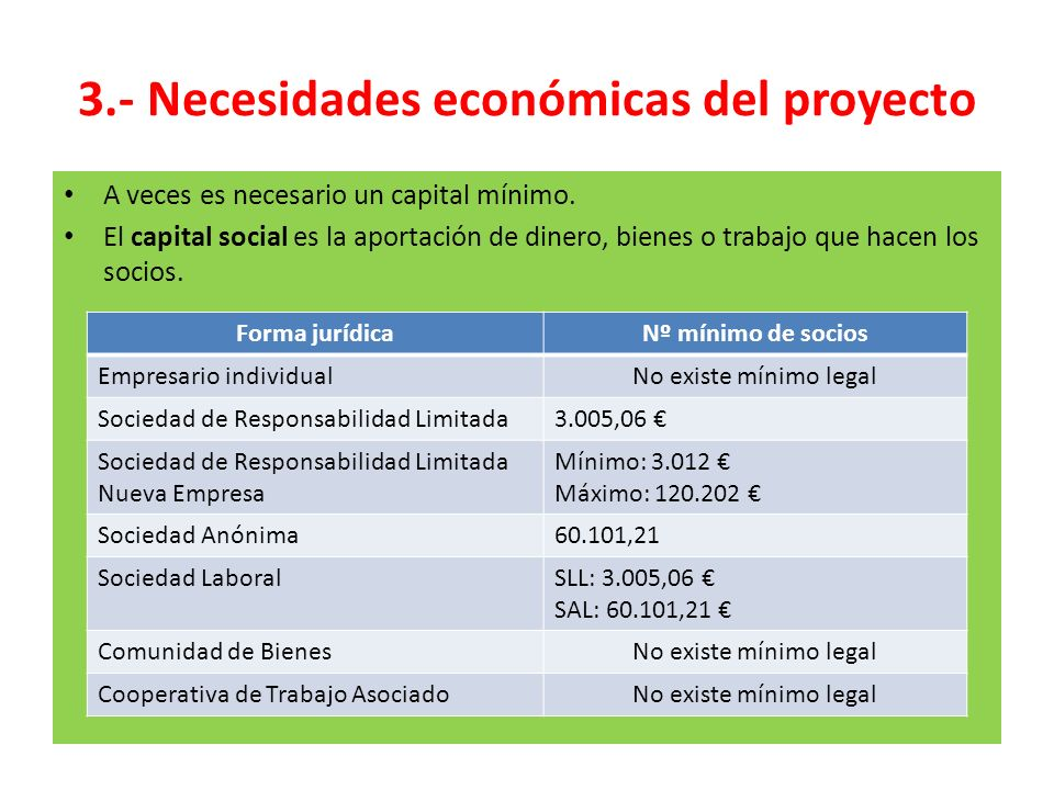 3.- Necesidades económicas del proyecto A veces es necesario un capital mínimo. El capital social es la aportación de dinero, bienes o trabajo que hac