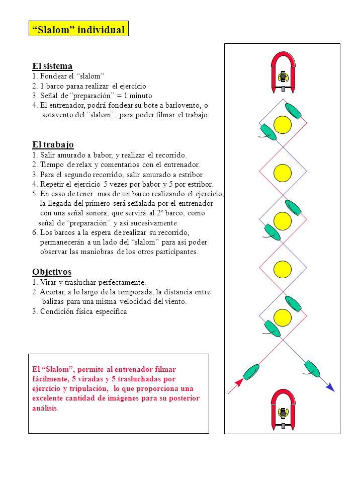 Slalom individual El sistema 1. Fondear el slalom 2. 1 barco paraa realizar el ejercício 3. Señal de preparación = 1 minuto 4. El entrenador, podrá fo