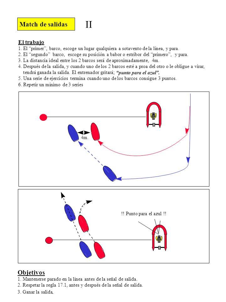 Objetivos 1. Mantenerse parado en la línea antes de la señal de salida. 2. Respetar la regla 17.1, antes y después de la señal de salida. 3. Ganar la