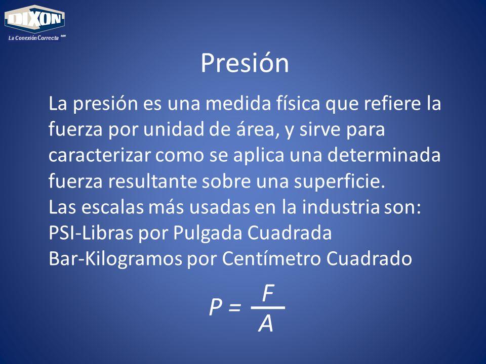 MR La Conexión Correcta Presión La presión es una medida física que refiere la fuerza por unidad de área, y sirve para caracterizar como se aplica una determinada fuerza resultante sobre una superficie.