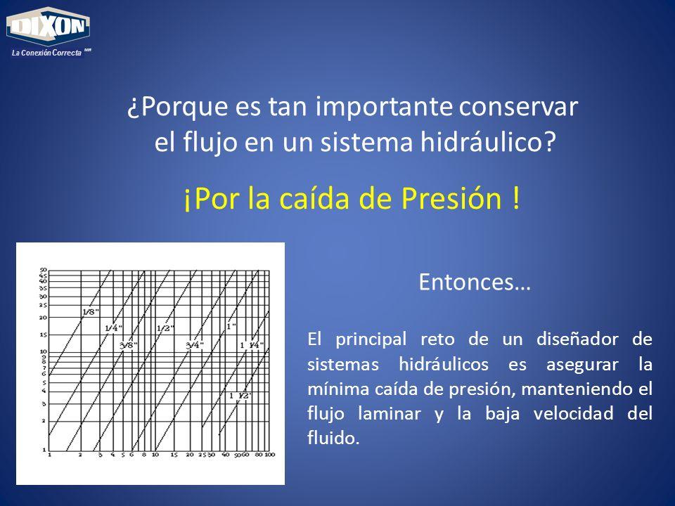 MR La Conexión Correcta ¿Porque es tan importante conservar el flujo en un sistema hidráulico.