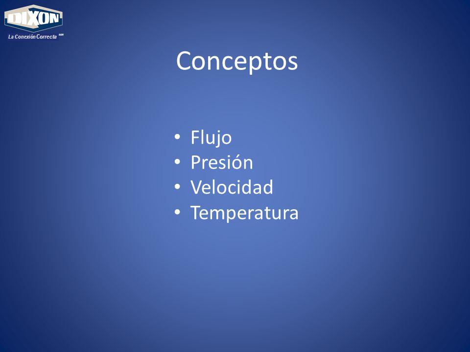 MR La Conexión Correcta Flujo y Diseño de Coples Para diseñar coples con buen desempeño respecto al flujo debemos considerar: B.Los maquinados en los puntos de transicion del flujo deben ser suaves
