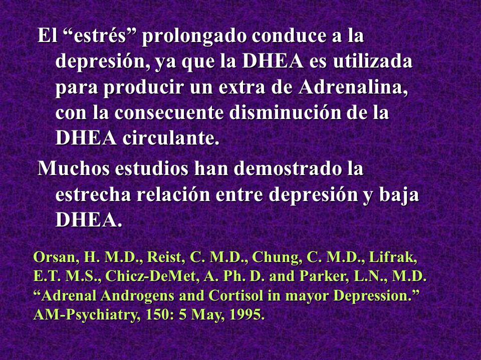 Aumentar los niveles de DHEA en personas obesas inhibe la G6PD ( Glucosa-6-Fosfato- Deshidrogenasa), enzima que promueve la LIPOGENESIS, enviando los precursores al ciclo de Krebs para aumentar la producción de ATP y por otra parte a las reservas de Glucógeno.