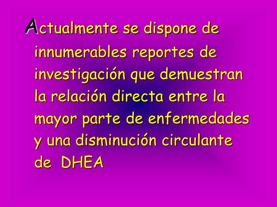 A ctualmente A ctualmente se dispone de innumerables reportes de investigación que demuestran la relación directa entre la mayor parte de enfermedades y una disminución circulante de DHEA