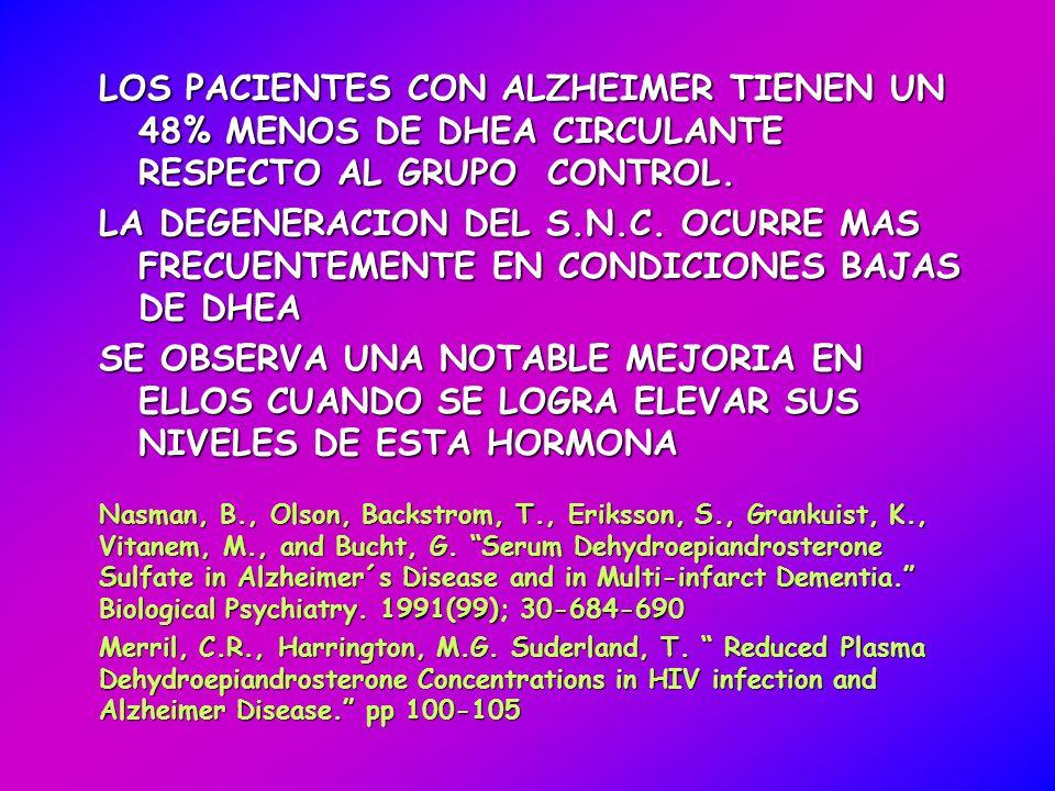 LOS PACIENTES CON ALZHEIMER TIENEN UN 48% MENOS DE DHEA CIRCULANTE RESPECTO AL GRUPO CONTROL.