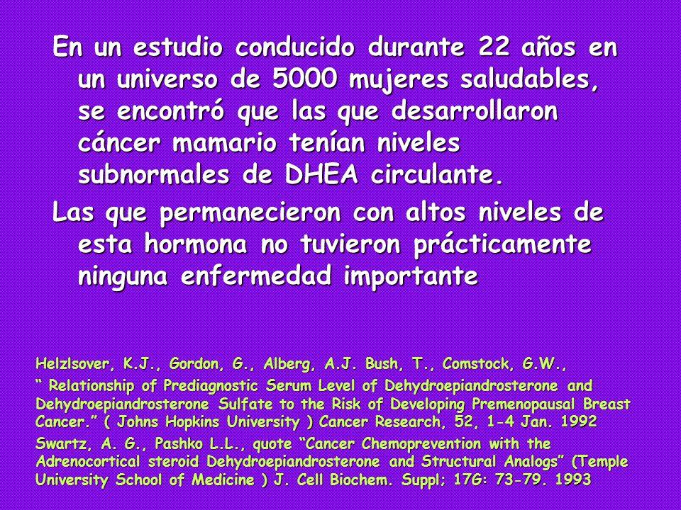 DOSIFICACION : 45 a 55 años ------ 1 comprimido c/ 12 horas Mayores de 55 años: Dos comprimidos Cada 12 horas- REACCIONES SECUNDARIAS : - En algunos pacientes puede presentarse Acné temporal por la presencia nuevamente de hormonas sexuales circulantes.