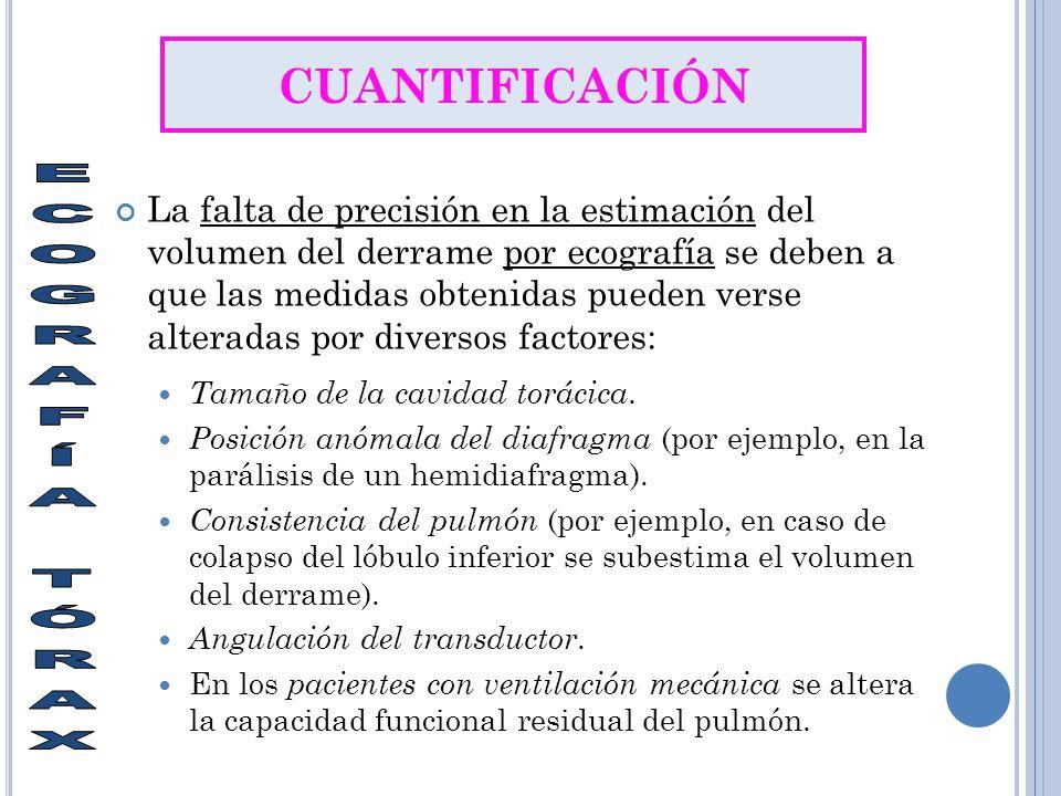 La falta de precisión en la estimación del volumen del derrame por ecografía se deben a que las medidas obtenidas pueden verse alteradas por diversos factores: Tamaño de la cavidad torácica.