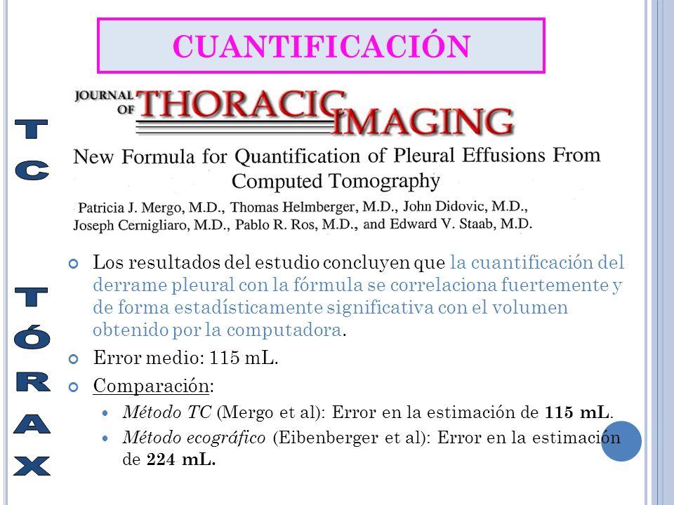 Los resultados del estudio concluyen que la cuantificación del derrame pleural con la fórmula se correlaciona fuertemente y de forma estadísticamente significativa con el volumen obtenido por la computadora.