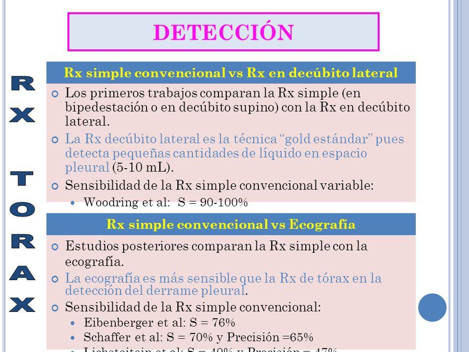 Los primeros trabajos comparan la Rx simple (en bipedestación o en decúbito supino) con la Rx en decúbito lateral. La Rx decúbito lateral es la técnic