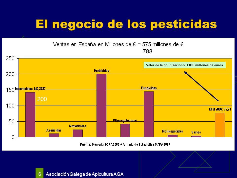 Asociación Galega de Apicultura AGA 6 El negocio de los pesticidas Valor de la polinización > 1.000 millones de euros 200 788