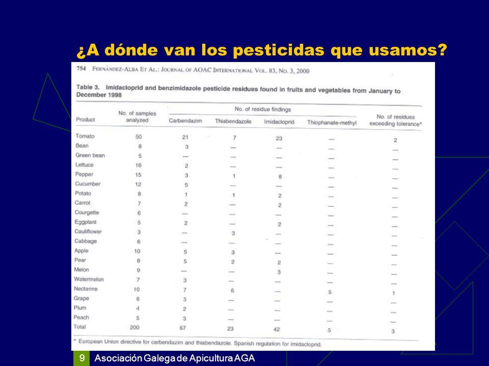 Asociación Galega de Apicultura AGA 9 ¿A dónde van los pesticidas que usamos