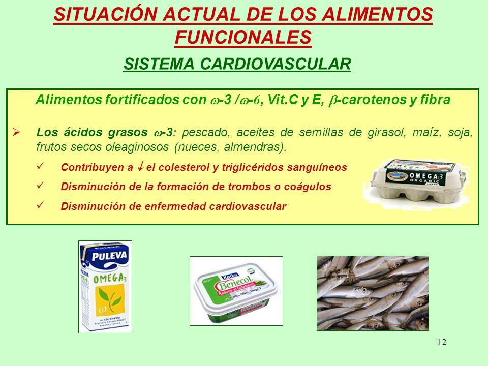 12 SITUACIÓN ACTUAL DE LOS ALIMENTOS FUNCIONALES Alimentos fortificados con - 3 / -6, Vit.C y E, -carotenos y fibra Los ácidos grasos -3: pescado, aceites de semillas de girasol, maíz, soja, frutos secos oleaginosos (nueces, almendras).