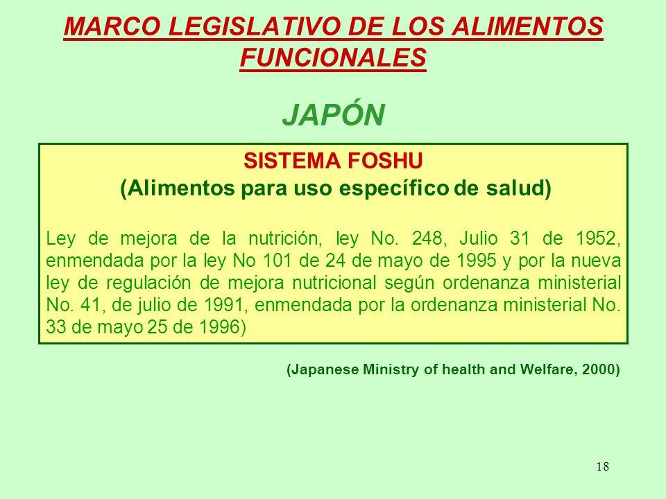 18 MARCO LEGISLATIVO DE LOS ALIMENTOS FUNCIONALES JAPÓN SISTEMA FOSHU (Alimentos para uso específico de salud) Ley de mejora de la nutrición, ley No.
