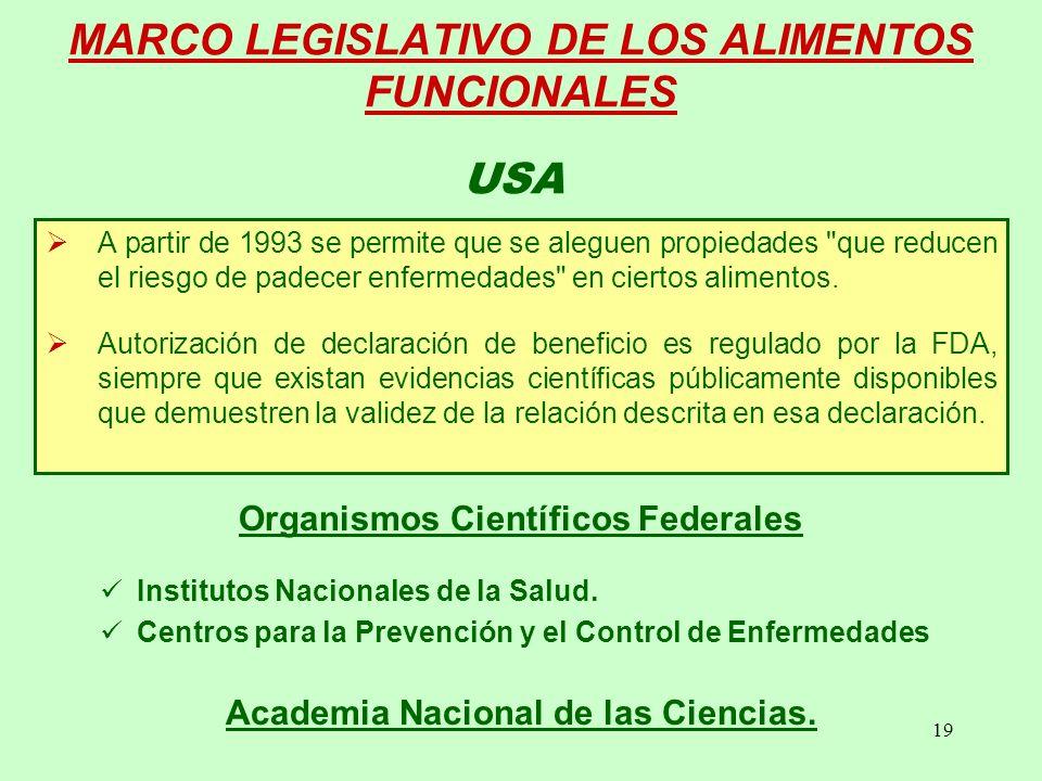 19 MARCO LEGISLATIVO DE LOS ALIMENTOS FUNCIONALES USA A partir de 1993 se permite que se aleguen propiedades que reducen el riesgo de padecer enfermedades en ciertos alimentos.