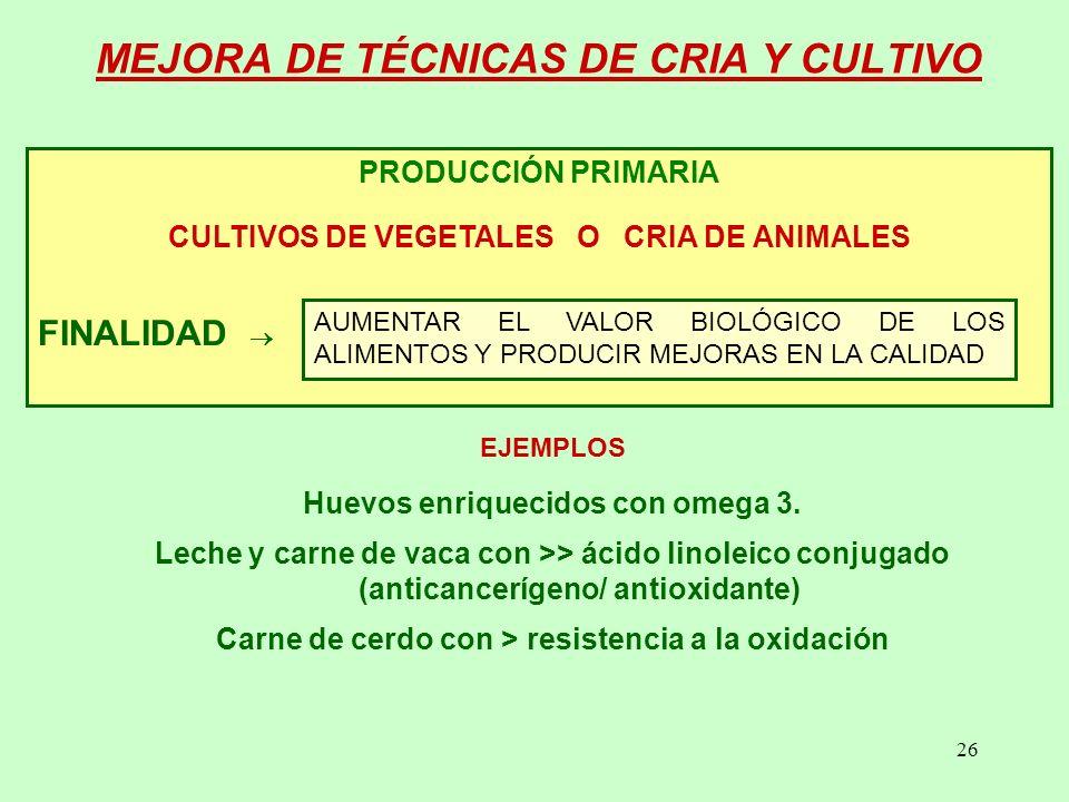 26 MEJORA DE TÉCNICAS DE CRIA Y CULTIVO PRODUCCIÓN PRIMARIA CULTIVOS DE VEGETALES O CRIA DE ANIMALES FINALIDAD AUMENTAR EL VALOR BIOLÓGICO DE LOS ALIMENTOS Y PRODUCIR MEJORAS EN LA CALIDAD EJEMPLOS Huevos enriquecidos con omega 3.