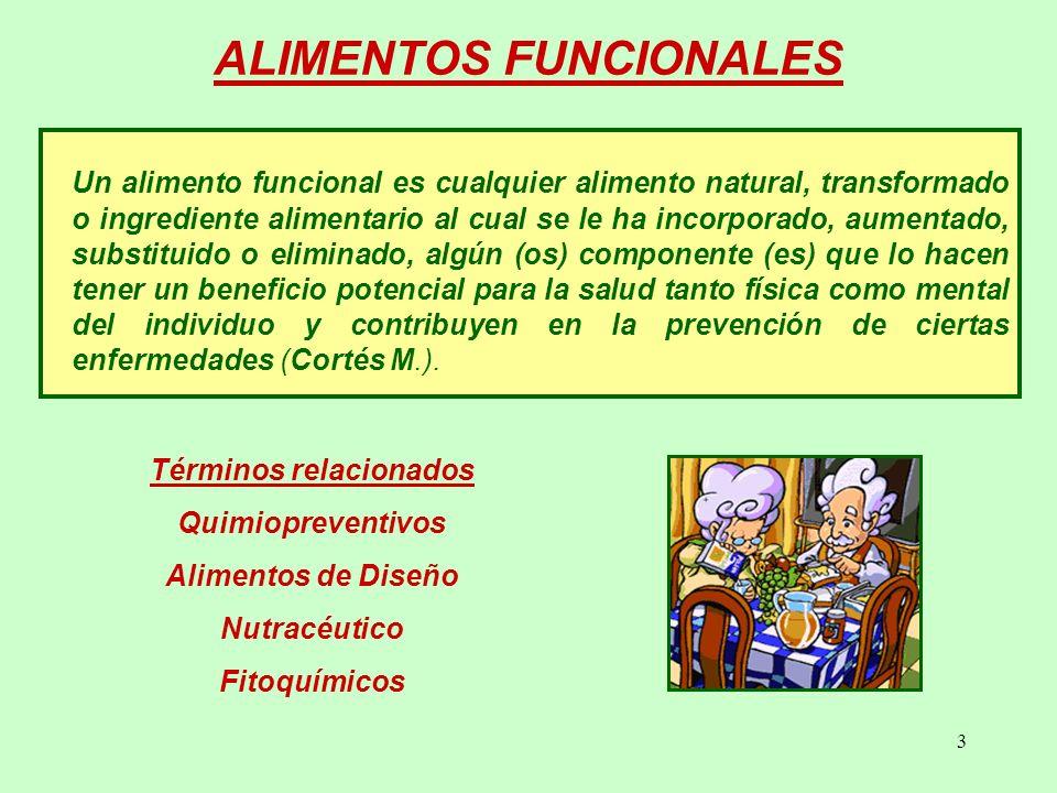 4 CONCEPTOS EN EL MARCO DE LOS ALIMENTOS FUNCIONALES Fortificación Proceso de incorporación de CFA a los alimentos, independiente que estos pueden estar o no presentes originalmente en el alimento portador.