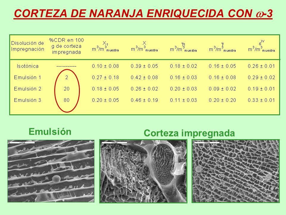37 CORTEZA DE NARANJA ENRIQUECIDA CON -3 Emulsión Corteza impregnada