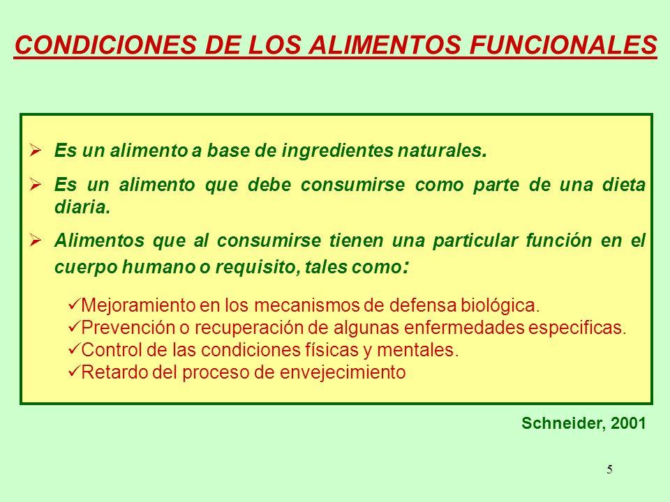 5 CONDICIONES DE LOS ALIMENTOS FUNCIONALES Es un alimento a base de ingredientes naturales.