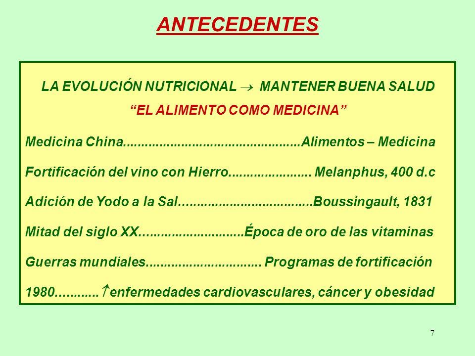 7 ANTECEDENTES LA EVOLUCIÓN NUTRICIONAL MANTENER BUENA SALUD EL ALIMENTO COMO MEDICINA Medicina China.................................................Alimentos – Medicina Fortificación del vino con Hierro.......................