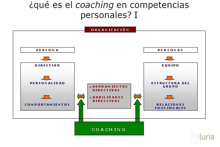 ¿qué es el coaching en competencias personales? I