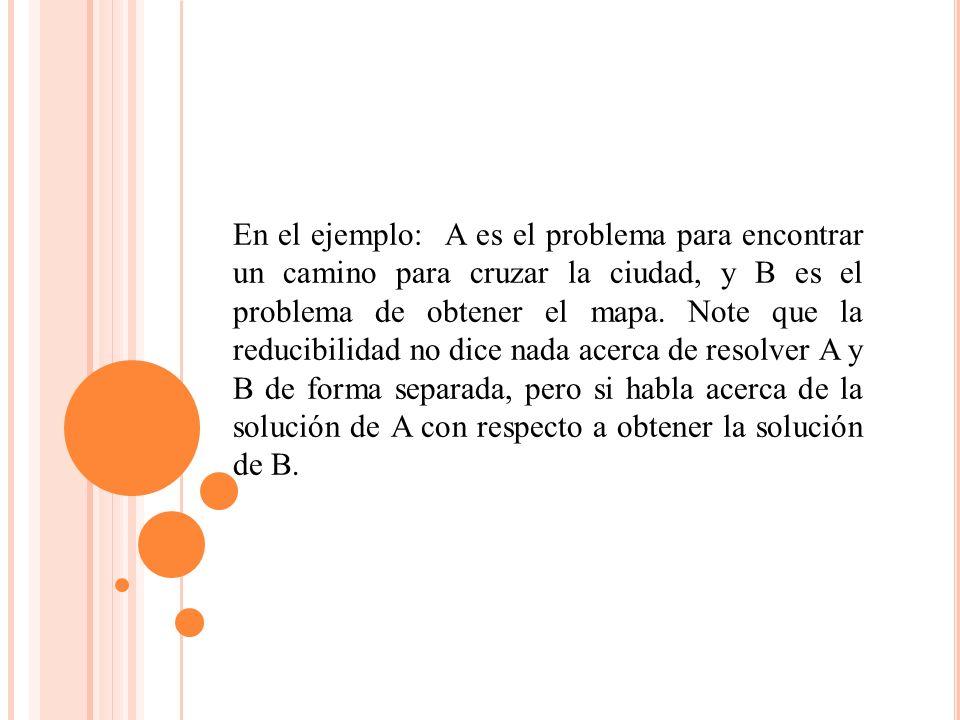 En el ejemplo: A es el problema para encontrar un camino para cruzar la ciudad, y B es el problema de obtener el mapa.