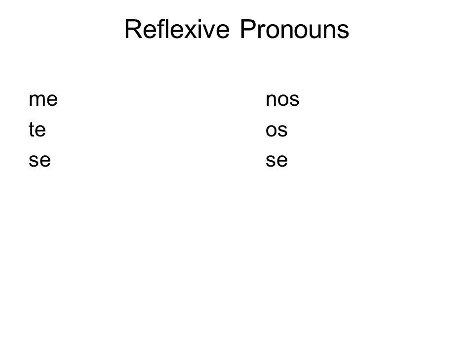 Reflexive Pronouns menos teosse
