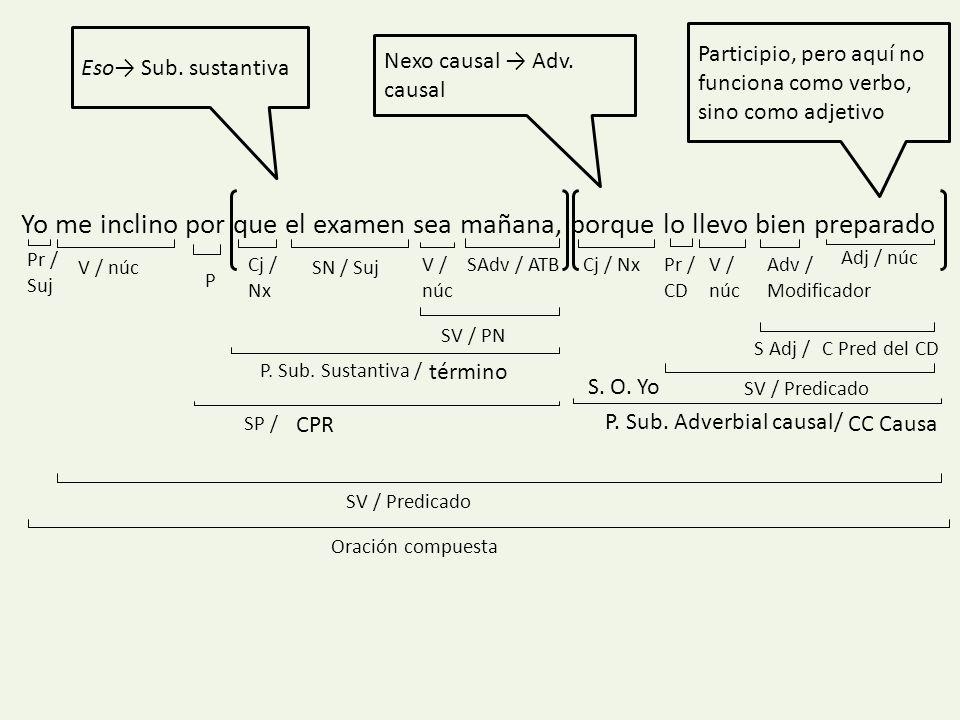 Yo me inclino por que el examen sea mañana, porque lo llevo bien preparado V / núc Participio, pero aquí no funciona como verbo, sino como adjetivo Cj / Nx Nexo causal Adv.