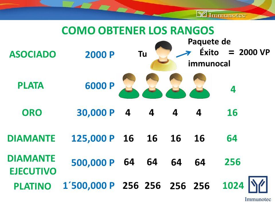 COMO OBTENER LOS RANGOS ASOCIADO PLATA ORO DIAMANTE EJECUTIVO PLATINO 2000 P 6000 P 30,000 P 125,000 P 500,000 P 1´500,000 P 2000 VP = Tu Paquete de É