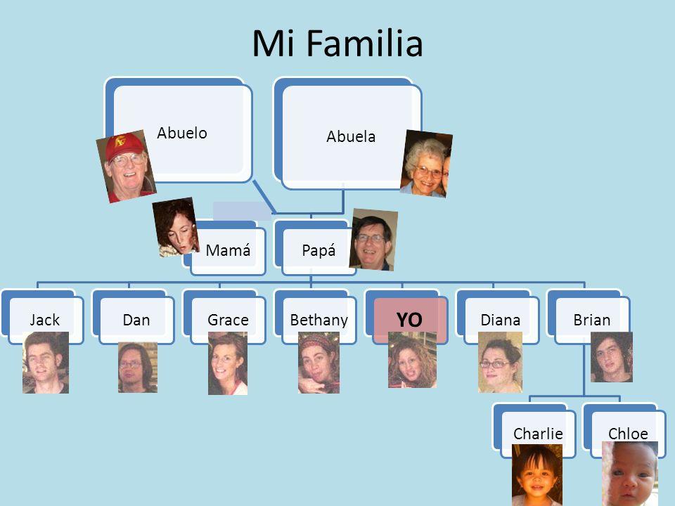 Abuelo Abuela MamáPapá JackDanGraceBethany YO DianaBrian CharlieChloe Mi Familia