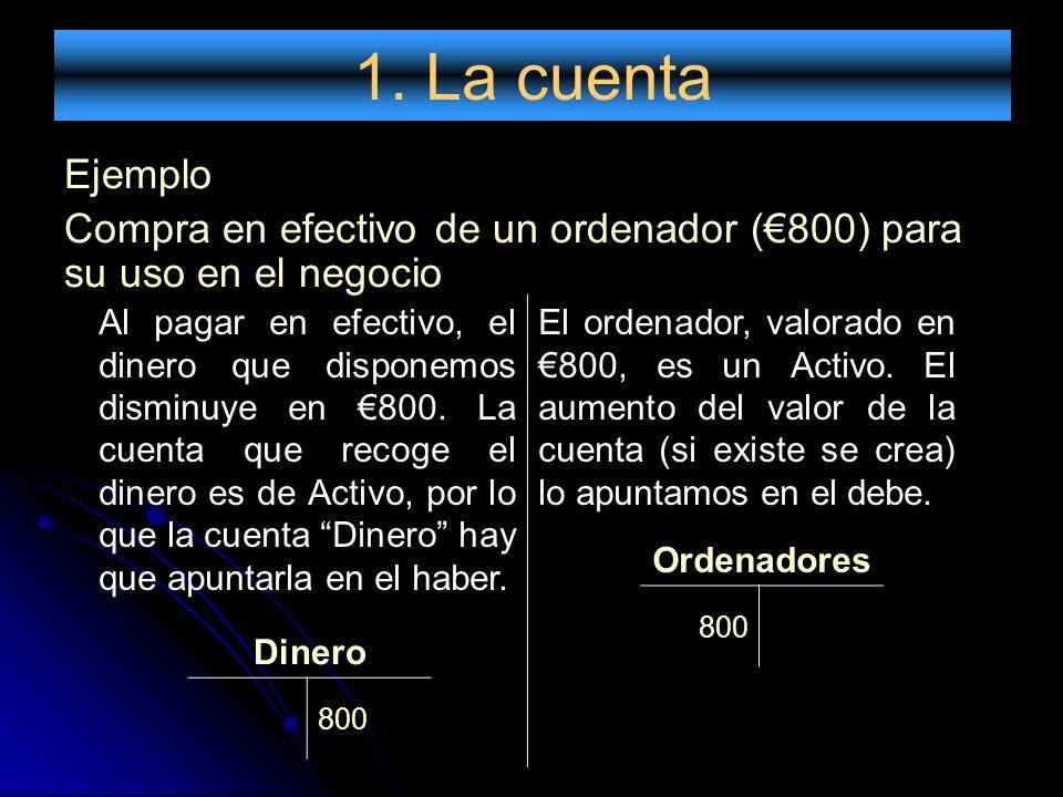 1. La cuenta Ejemplo Compra en efectivo de un ordenador (800) para su uso en el negocio Dinero 800 Ordenadores 800 Al pagar en efectivo, el dinero que