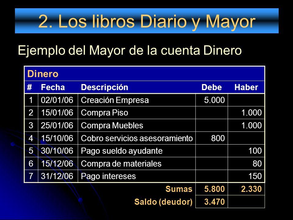 2. Los libros Diario y Mayor Ejemplo del Mayor de la cuenta Dinero Dinero #FechaDescripciónDebeHaber 102/01/06Creación Empresa5.000 215/01/06Compra Pi