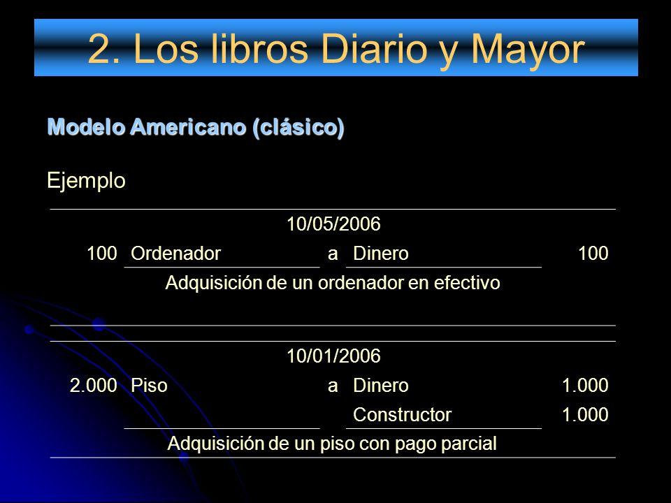 2. Los libros Diario y Mayor Modelo Americano (clásico) Ejemplo 10/05/2006 100OrdenadoraDinero100 Adquisición de un ordenador en efectivo 10/01/2006 2