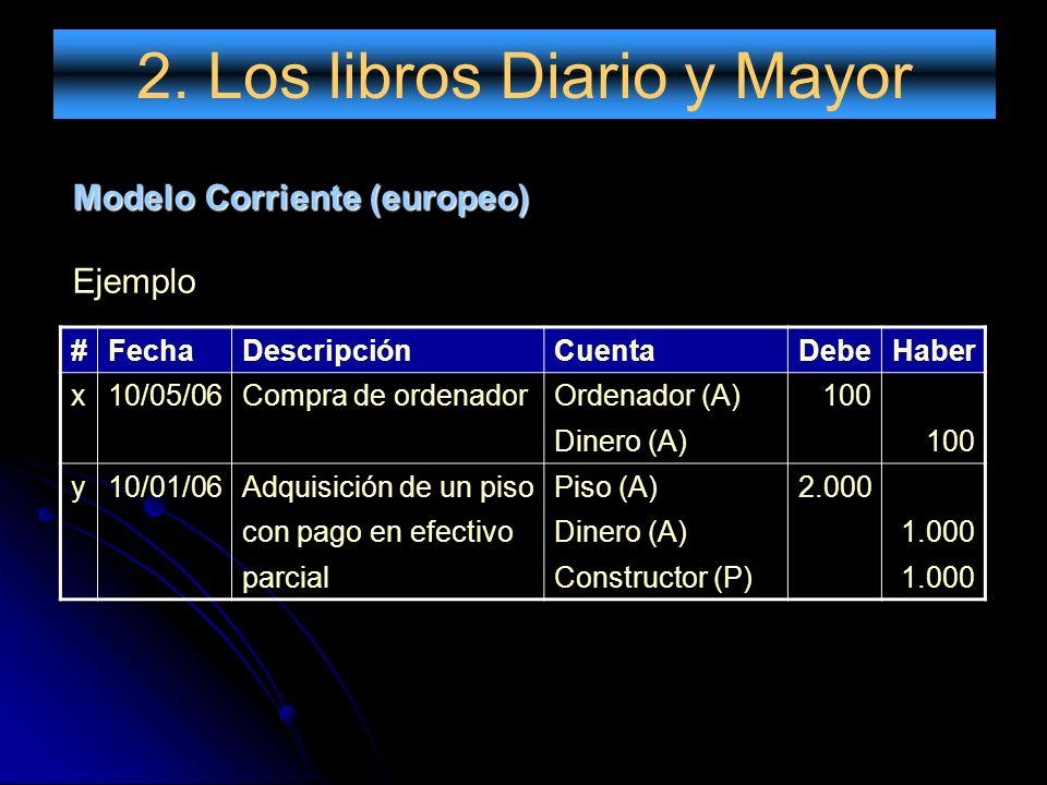 2. Los libros Diario y Mayor #FechaDescripciónCuentaDebeHaber x10/05/06Compra de ordenadorOrdenador (A)100 Dinero (A)100 y10/01/06Adquisición de un pi