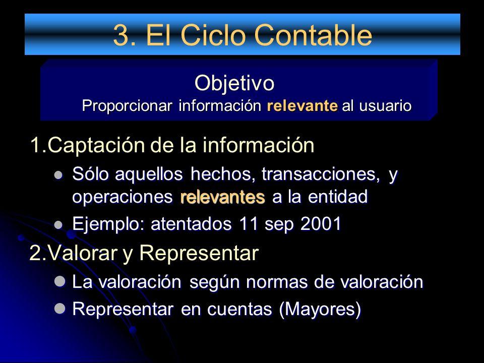 3. El Ciclo Contable 1.Captación de la información Sólo aquellos hechos, transacciones, y operaciones relevantes a la entidad Sólo aquellos hechos, tr