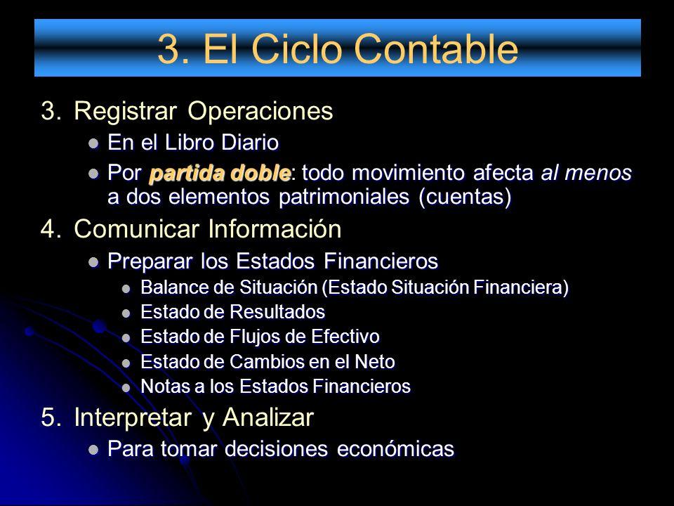 3. El Ciclo Contable 3.Registrar Operaciones En el Libro Diario En el Libro Diario Por partida doble todo movimiento afecta al menos a dos elementos p