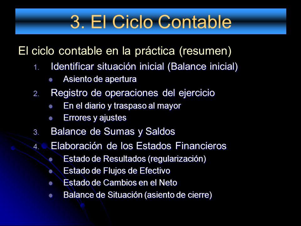 3. El Ciclo Contable El ciclo contable en la práctica (resumen) 1. Identificar situación inicial (Balance inicial) Asiento de apertura Asiento de aper