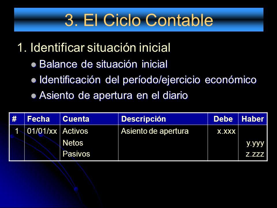 3. El Ciclo Contable 1. Identificar situación inicial Balance de situación inicial Balance de situación inicial Identificación del período/ejercicio e