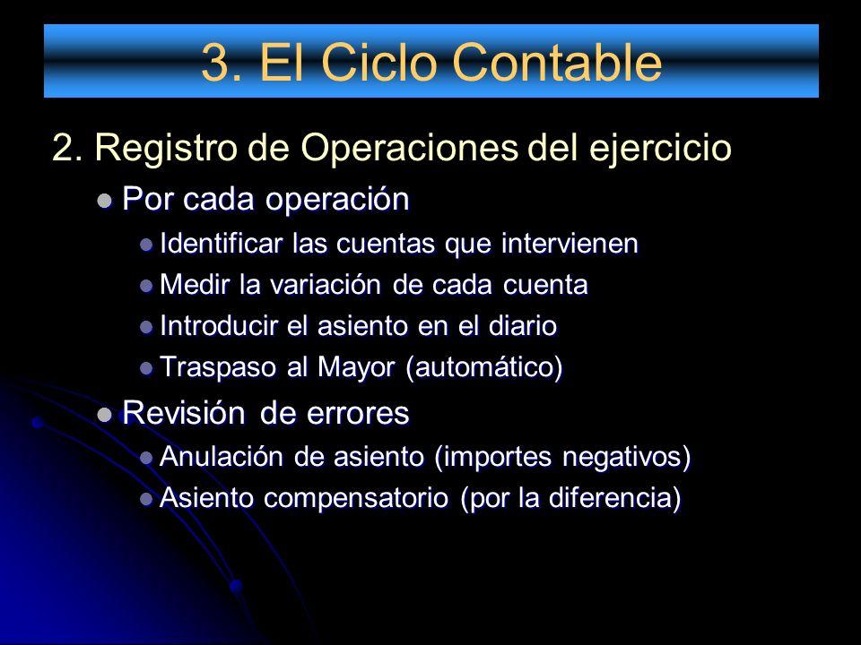 3. El Ciclo Contable 2. Registro de Operaciones del ejercicio Por cada operación Por cada operación Identificar las cuentas que intervienen Identifica