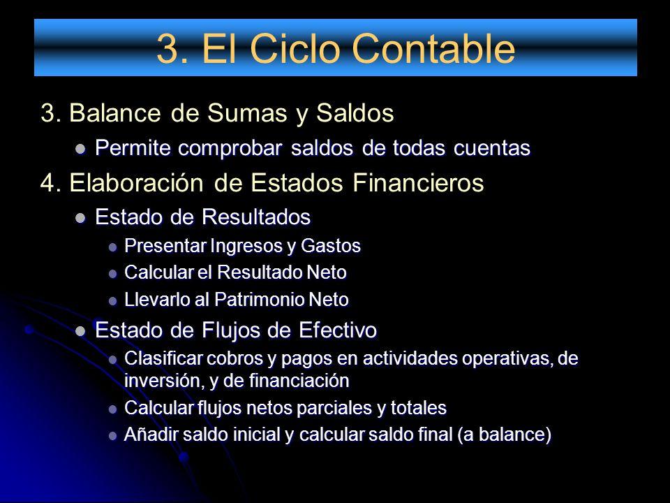 3. El Ciclo Contable 3. Balance de Sumas y Saldos Permite comprobar saldos de todas cuentas Permite comprobar saldos de todas cuentas 4. Elaboración d